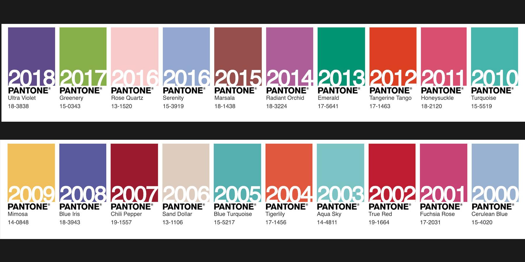 Pantone-depuis-2000